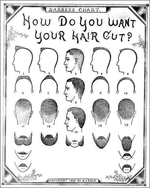 Vintage Mustache Beard & Haircut Chart 1890 Photo Print for Sale